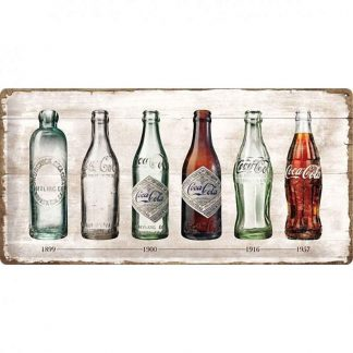 Coca-Cola Bottle Timeline Embossed Sign